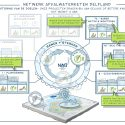 visual-02b-fase-ii-nad-monitoring-doel-kwaliteit